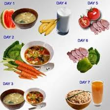 Diet Chart For Person With Diseases Having Diarrhoea Fever