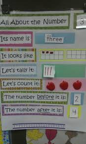 Calendar Math Time Make A Poster Like This We Know How To