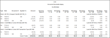 Ar Aging Reports Accounts Receivable Aging