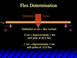 Ucs Spirit Pole Flex Chart 56 Punctual Ucs Spirit Pole Flex Chart