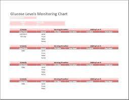 Diabetes Blood Sugar Levels Chart Uk Canadian Diabetes Blood Sugar Levels Chart Gestational