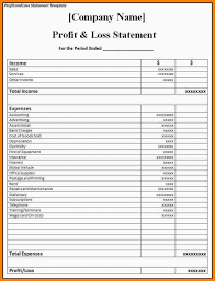 Easy Profit And Loss Statement Image 6 Basic Profit And Loss