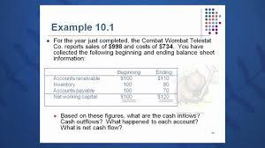 session objective pro forma financial statements and session 10 objective 3 pro forma financial statements and project cash flows