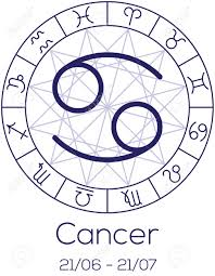 Cancer Birth Chart Free Zodiac Sign Cancer Astrological Symbol In Wheel With Polygonal