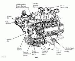 ford f150 engine diagram ford wiring diagrams online