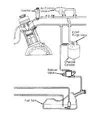 volvo 960 vacuum diagrams volvotips volvo 940 740 engine vacuum hoses evap evaporator diagram