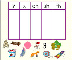 Split into 7 groups, the worksheets contain all 42 letter sounds. Oral Communication Go Bananas Teaching English