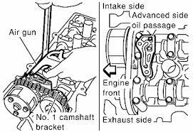 subaru svx engine diagram subaru wiring diagrams
