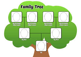 how to draw family tree printable pdf family tree page to complement any lesson plan