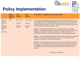 Policy Implementation July 27 Ppt Download