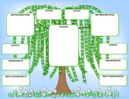 family tree layout our family tree friendship pinterest family trees scrapbook