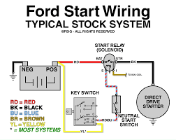 ford tractor starter solenoid wiring diagram download wiring diagram chevy 350 starter wiring diagram ford tractor starter solenoid wiring diagram download wiring diagrams ford starter solenoid wiring diagram gm