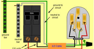 gfci outlet internal wiring diagram images circuit breaker wiring diagrams do it yourself help com diagrams