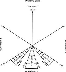 Figure 6 3 guyline case