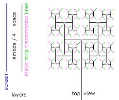 Flat Panel Antenna Design File Antenna Flat Panel Png Wikipedia