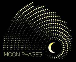 Moon Chart October 2018 Moon Phases Calendar December 2019