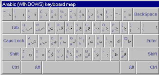 To type directly with the computer keyboard: Ipa Keyboard For Mac Bitcoinever