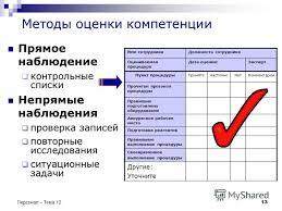 Презентация на тему Персонал Цели изучения По окончании данной  13 Методы оценки компетенции Прямое наблюдение контрольные списки