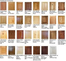 5 types of wood cabinets incredible type furniture overwhelming luxury within for perning to 0