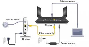 how do i cable my nighthawk x6 r8000 router answer netgear image