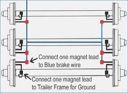electric trailer brake wiring diagram neveste info wiring diagram for trailer lights and electric brakes trailer wiring diagram electric brakes funnycleanjokesfo