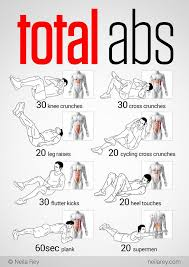 5 minute ab workout i like that it shows what part of the abdominal region the exercise works