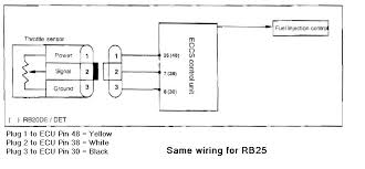 wiring r32 rb20 and r33 rb25 tps position diagram