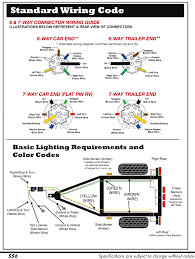 curt 7 way wiring diagram on download wirning diagrams incredible 7 way trailer plug wiring diagram chevy at 7 Way Wiring Diagram