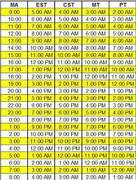 Summer Ma Vs Us Time Chart Planetcalypsoforum Gallery