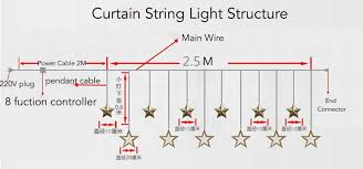 220v curtain star led string lights christmas new year decoration 3 as different computers display colors differently the color of the actual item vary slightly from the above images thanks for your understanding