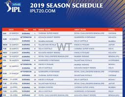 Finally Amid Anticipations On Ipl 2019 Schedule And Venue