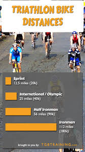 Bike Pace Chart Tgb Training