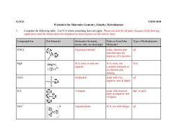 Molecular Geometry And Polarity Chart 25 Efficient Molecular Geometry And Polarity Worksheet