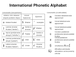 Apple may provide or recommend responses as a possible solution based on the information. Ppt International Phonetic Alphabet Powerpoint Presentation Free Download Id 5636271