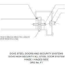 roller shutter door details cad
