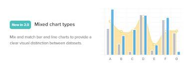 Chart Js Mixed Chart Best Javascript Data Visualization And Chart Library For