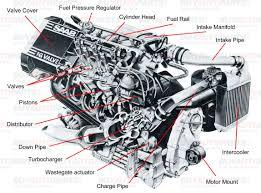 basic diagram of a car basic image wiring diagram car diagram parts car image wiring diagram on basic diagram of a car