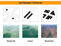 Settlement Patterns Unique Settlement Patterns Dispersed Linear Nucleated Ppt Video Online