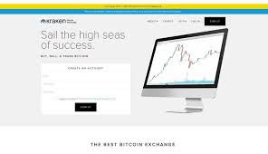 Review Our Experience With Kraken Exchange For Trading And