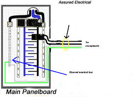 wiring diagram for amp rv outlet wiring image i am running a new 4 wire 50amp exterior rv specific outlet on wiring diagram for