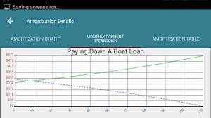 Boat Loan Calculator Boat Loan Calculator 1 3 Apk Androidappsapk Co
