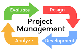 what do you know about project management many people don t know enough info about project management