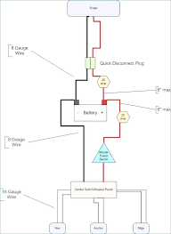 new simple boat wiring diagram basic harness schematic basic boat wiring diagram outboard simple trailer fishing