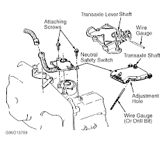Gear change have a 1998 chevrolet cavalier and recently it won't