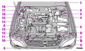 volvo s v the coolant fan start or continue to operate for up to 6 minutes after the engine has been switched off