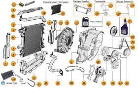 cooling system parts for jeep wrangler 07 16 jk unlimited morris wrangler cooling system parts