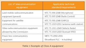 Standard Office Equipment List Standard Office Equipment List Koziy Thelinebreaker Co