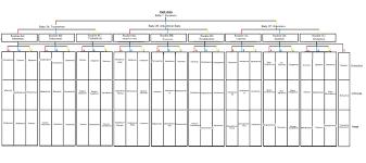 Digimon Armor Evolution Chart Du 1 28 Dark Area Album On Imgur