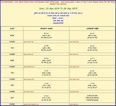 Rajdhani Chart Kalyan Matka And Rajdhani Night Matka 2 Ank 2 Panel 4 Jodi