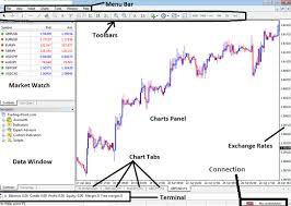 Learn Gold Trading Platform Metatrader 4 Gold Trading Platform